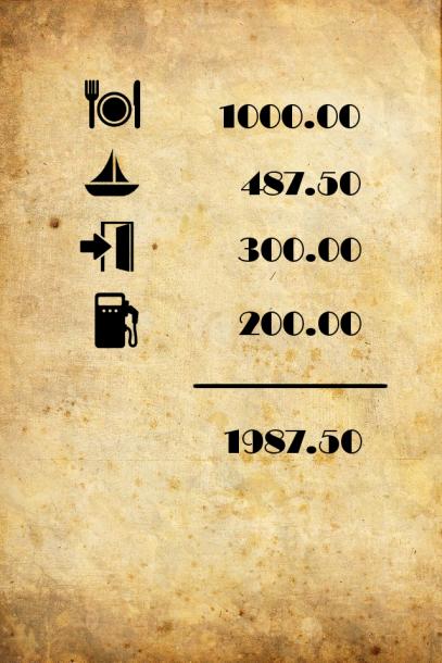 Canigao Summary of Expenses